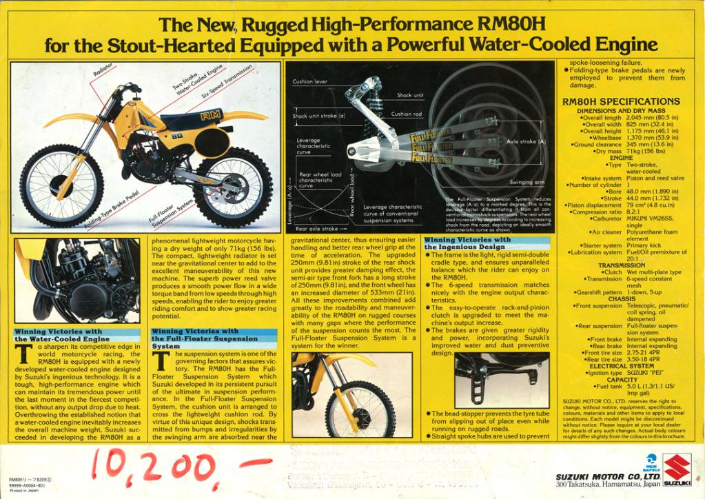 Gamle motorsykkelbrosjyrer Suzuki-RM-80-H-1983-2-W1080