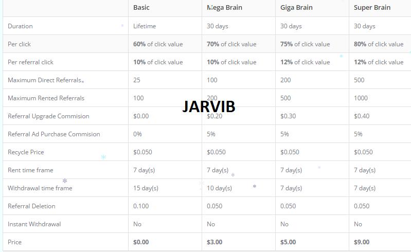 BrainBux - Lanzamiento 20/12/2014 - PayPal BRIANBUXFORO