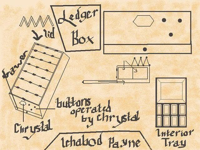 Ichabod's Drawing Board Ldgrbxbluprnt-Ich