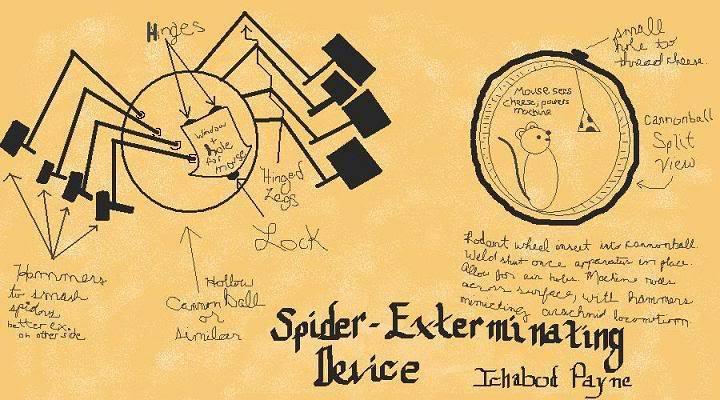 Ichabod's Drawing Board Spdrbluprnt-Ich