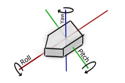 Drone oui mais lequel  Roll-pitch-yaw-angles