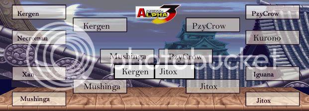 Torneo de Street Fighter Alpha 3 (online) Llavestorneo