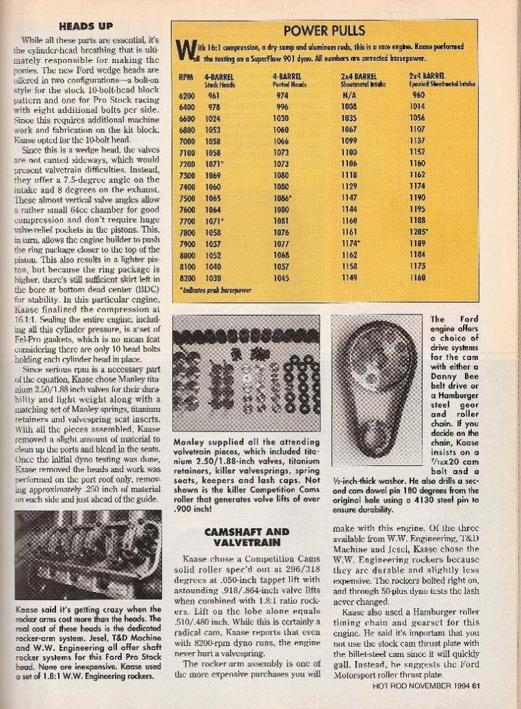 "Hot Rod Mag 1,000+ hp 600"" single carb Kaase bulit 1994  600-2"