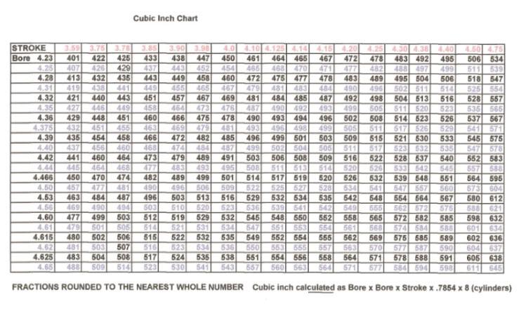CU IN CHART Scan0010-1