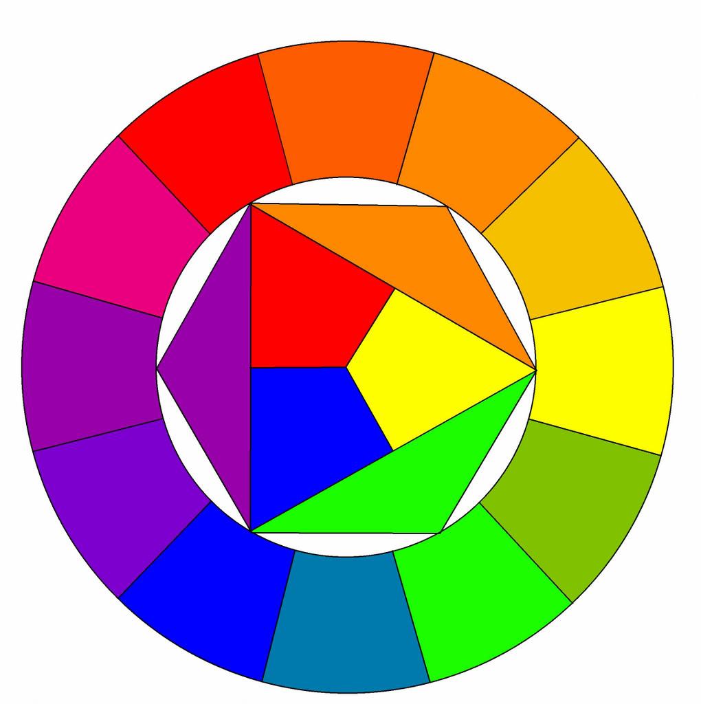 LilLoser's TMM Medusae Kabal Dark Eldar Colour_Wheel__Complete