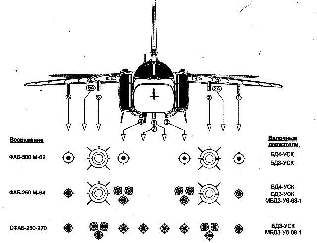 المقاتله Su-24 Fencer القاذفه  Su-24