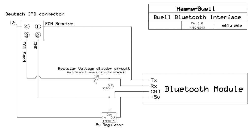 module bluetooth Bluetooth