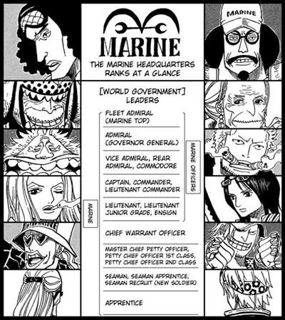 Marine Crew page