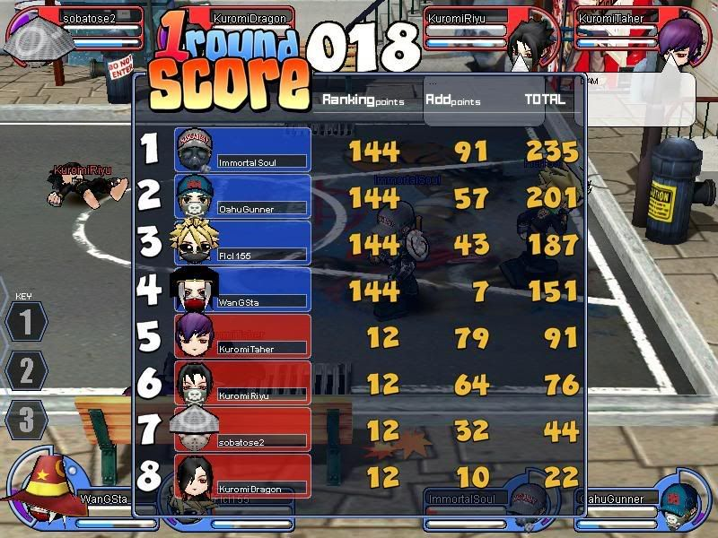 Kuromi Guild War [Won] RumbleFighter_10172008-174709