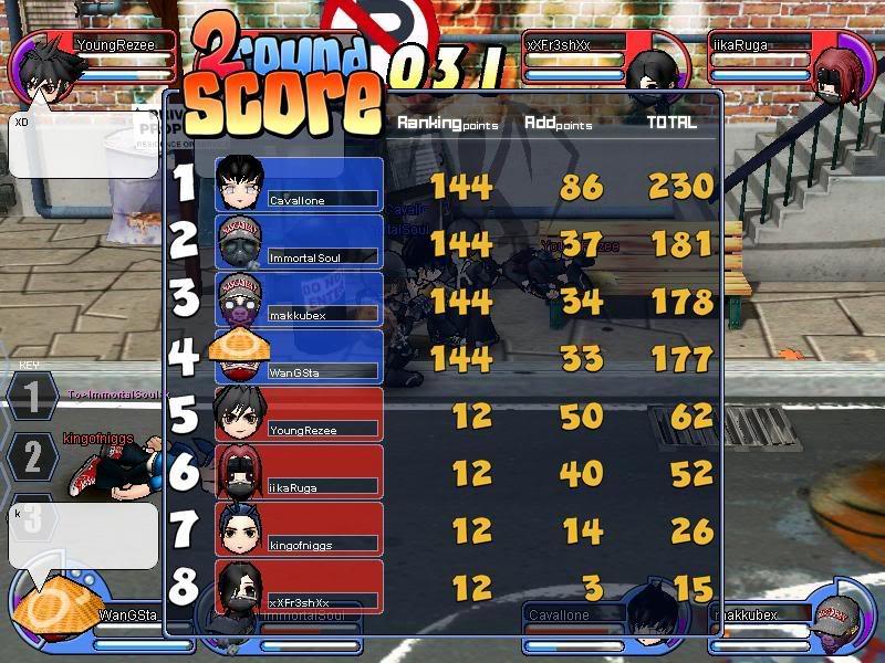 Royal Assassins Guild War [Won] RumbleFighter_12242008-100459