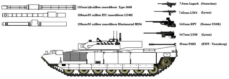 تصويت : افضل دبابة في العالم LY7