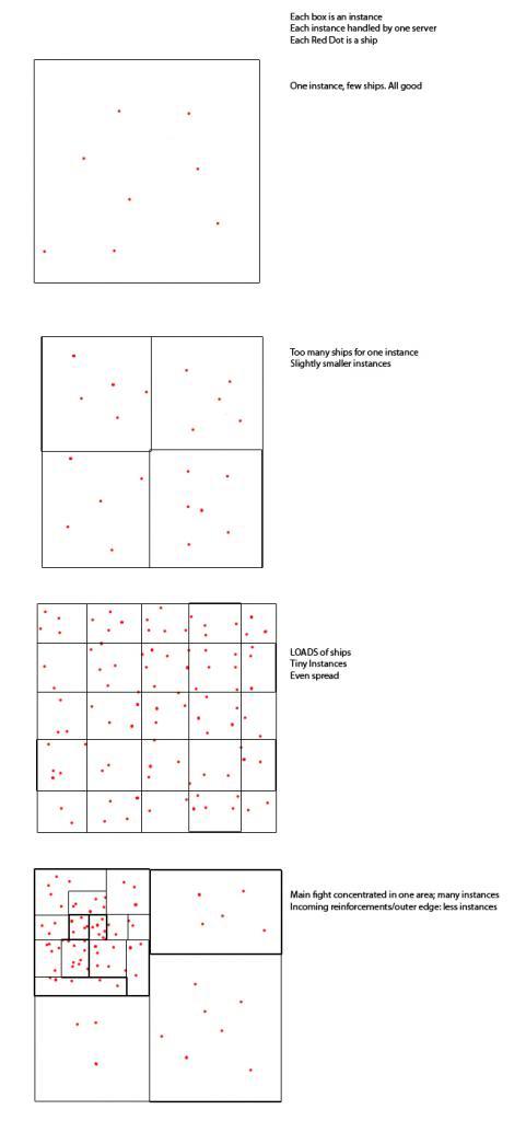 star citizen  - Page 4 Instances