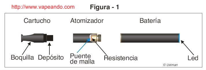 Primeros pasos Figura1