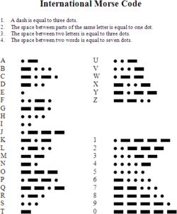 Morse coder + International_Morse_Code 250px-International_Morse_Code