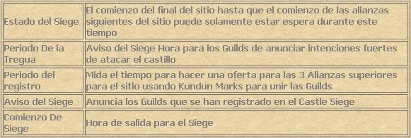 [Guia] - Castle Siege 3bs7