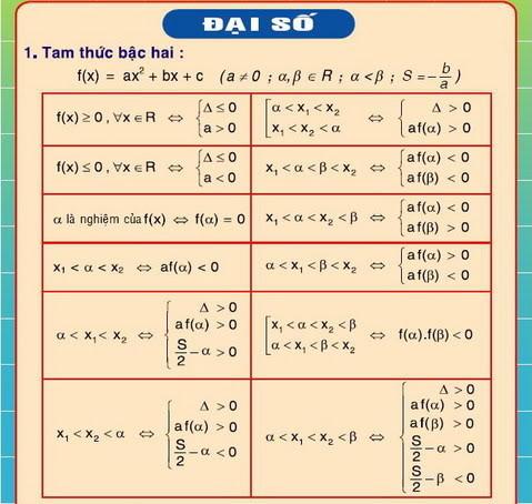 [Lớp 12] Tổng quát CT toán học   1-3