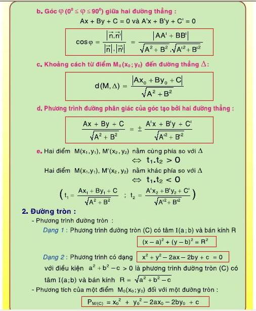 [Lớp 12] Tổng quát CT toán học   12