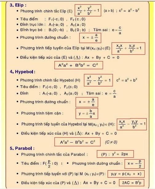 [Lớp 12] Tổng quát CT toán học   13