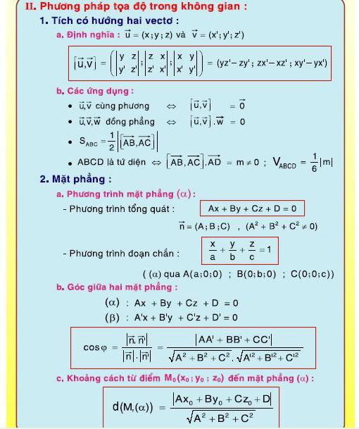 [Lớp 12] Tổng quát CT toán học   14
