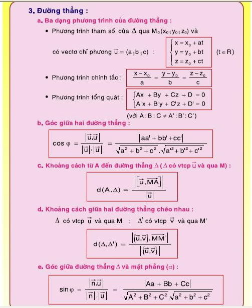 [Lớp 12] Tổng quát CT toán học   15