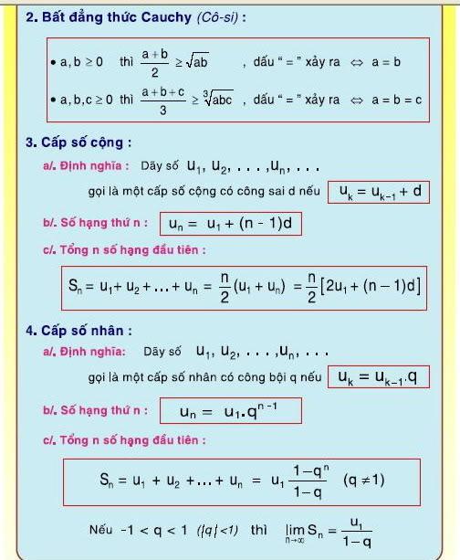 [Lớp 12] Tổng quát CT toán học   2