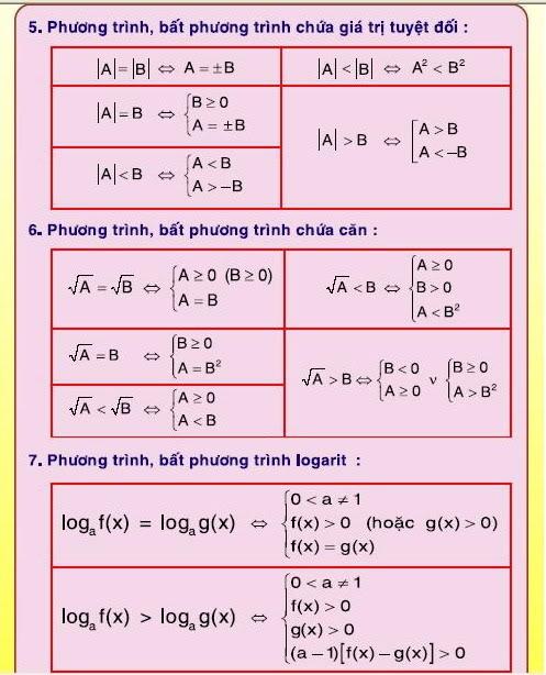 [Lớp 12] Tổng quát CT toán học   3