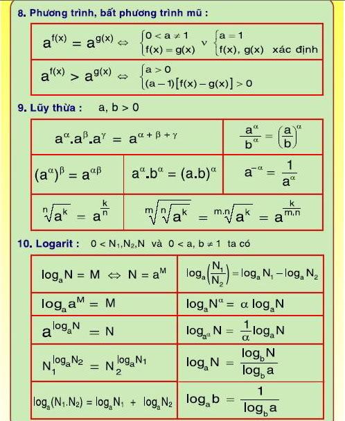 [Lớp 12] Tổng quát CT toán học   4