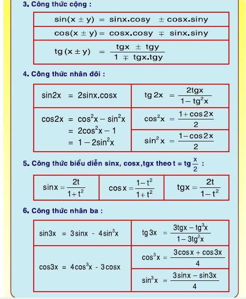 [Lớp 12] Tổng quát CT toán học   6