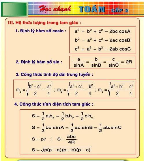[Lớp 12] Tổng quát CT toán học   9