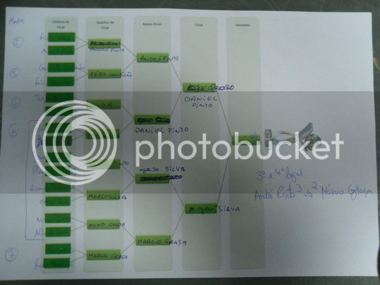 2º Torneio Lisboa e Arredores - 11 de Setembro [PES2010] - Página 5 SAM_0525