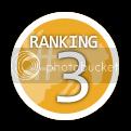Huhtikuun voittajat (16/05/2015) Ranking3
