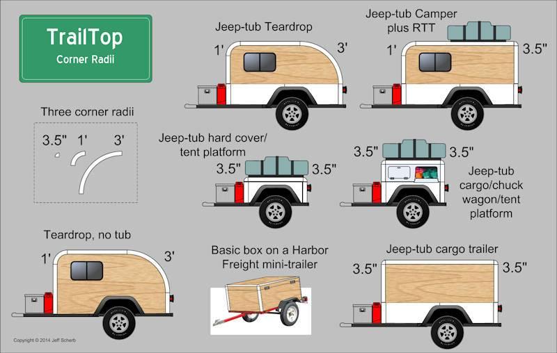 """TrailTop"" modular trailer topper building components TrailTopRadii1_zps56cfac07"