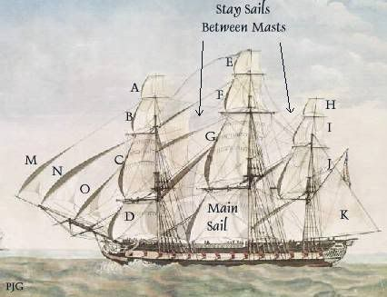 Maritime Terms and Descriptions Saildiag
