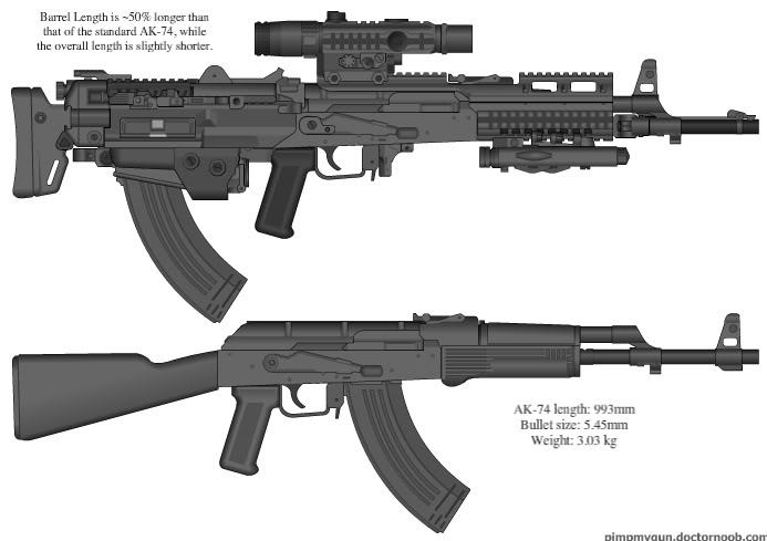 Pimp My Gun BPK-E-1