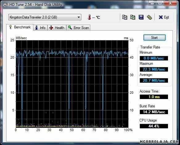 Hati-hati Beli USB Flashdisk Kingston Aspal!!!!!!! Image010