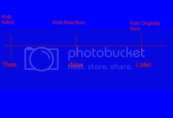 Rydi and SD+8 Kidsdiagram