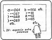 El código maravilloso Comic4