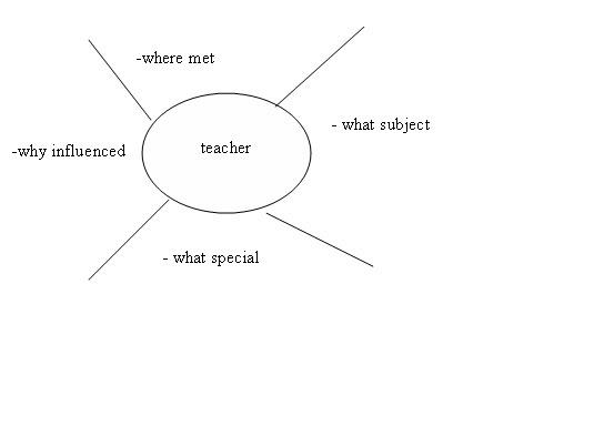 SPEAKING của IELTS. IELTSSPEAKINGPART2