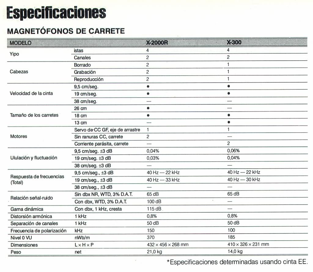 Nada soa melhor do que uma fita analógica CaracteristicasTEACX-2000