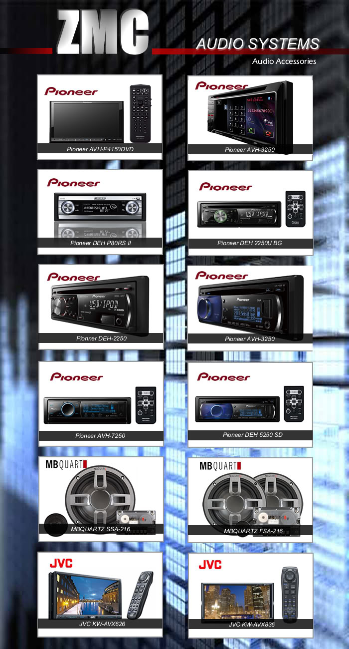 ZMC -THINKWARE/PARROT/EASYCAR/SPY/DOD AudioAccessories