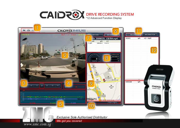 ZMC -THINKWARE/PARROT/EASYCAR/SPY/DOD Caidrox
