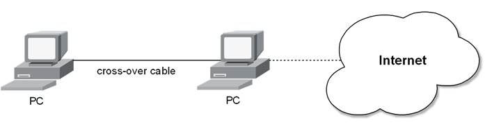إبدأ إحتراف التعامل مع أجهزة الإنترنت المنزلية (راوتر/مودم usb/أكسس بوينت)  Share_usb2
