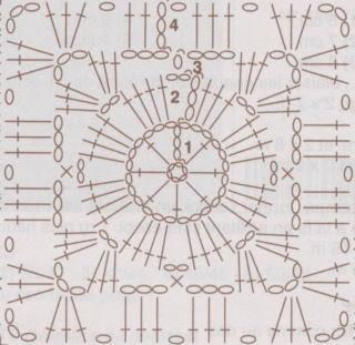 مرجع شامل لفك رموز الكروشيه تعلمى قراءه باترون الكروشيه  Motiffleur1