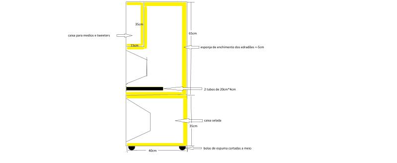 Colunas diy  Colunavistalateral