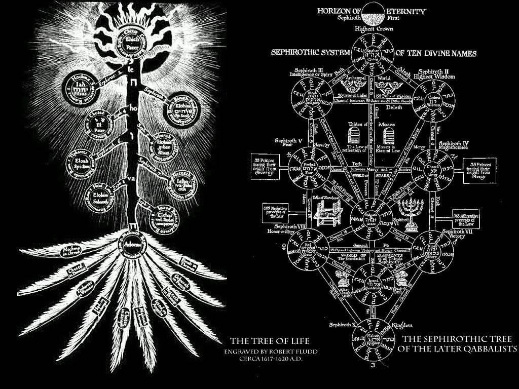 Сообщения Септисмегиста - Страница 3 The_Tree_of_Life_and_The_Sephirothi