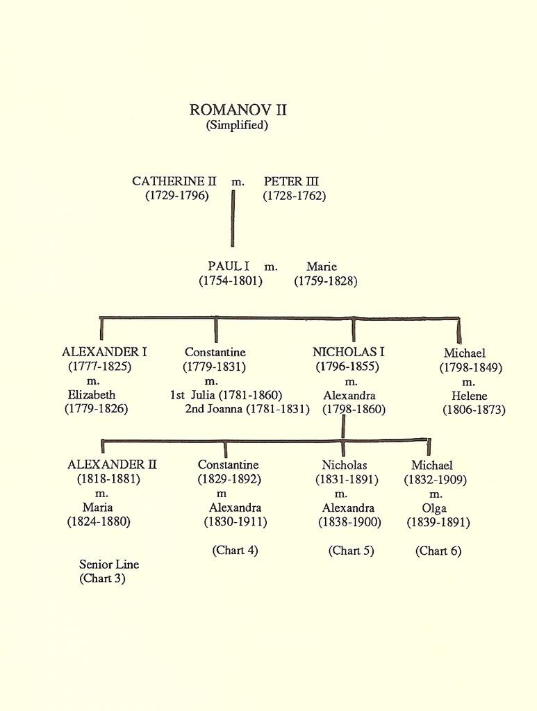 Los Grandes Duques de Rusia - Página 2 Escanear0007