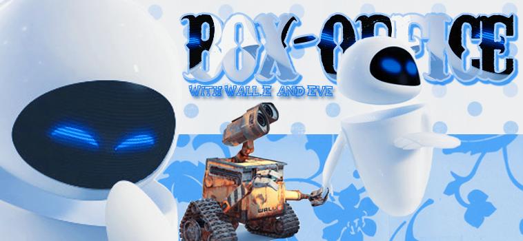 Pytha gallerie HeaderBoxOffice2