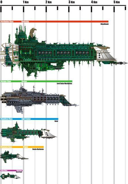 Whoever you are. Own up now or face the consequences. - Page 3 Imperial_Fleet_Size_Scale