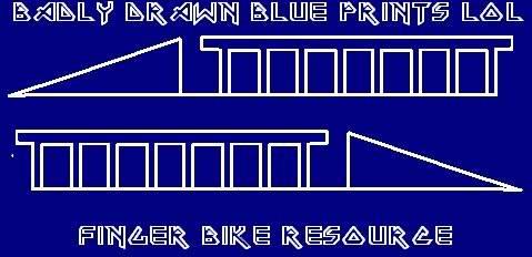 kicker to rail <3 Blueprints