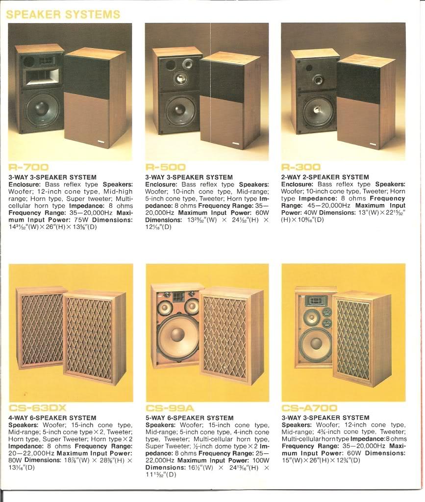colunas pioneer cs r500 PioneerCSseries001